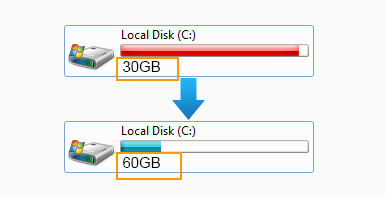Extend a Partition or Volume without Formatting in Windows 7 and Windows 8 1