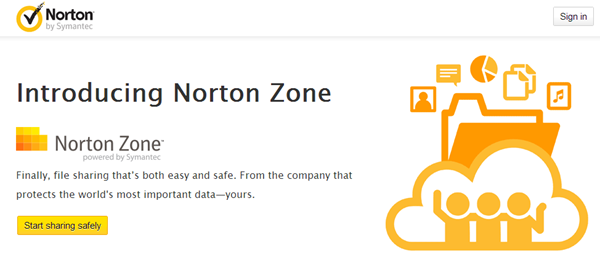 Norton Zone Cloud File Sharing
